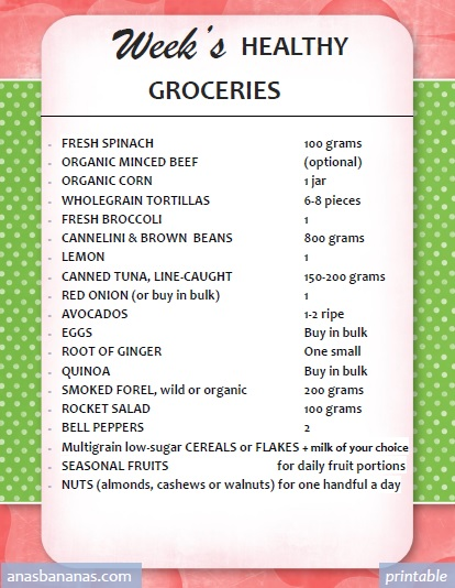 Anas Bananas week healthy groceries list printable